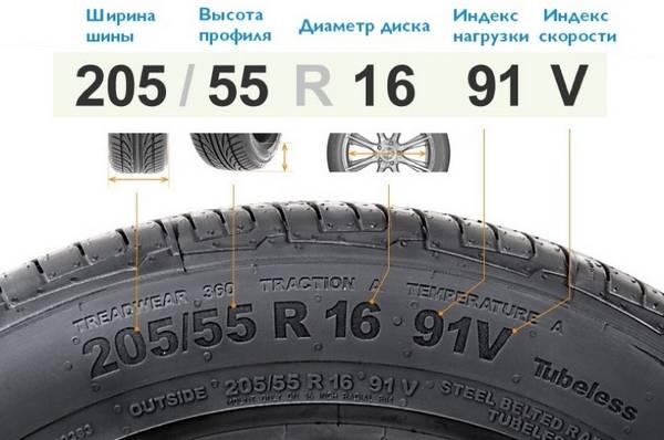 Маркеры на кисты са-125