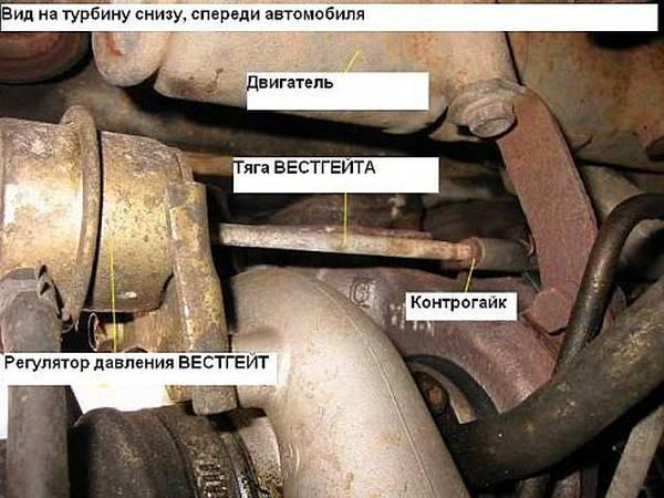 Как самому отремонтировать и настроить актуатор турбины